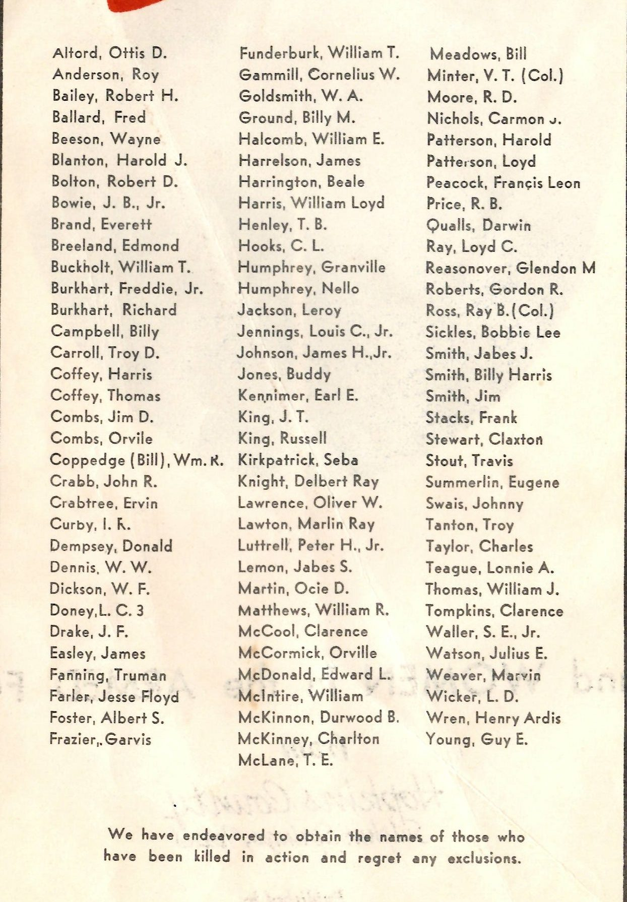 Men and women in the Armed Forces from Hopkins County Texas Killed in Action KIA WW2 WWii World War