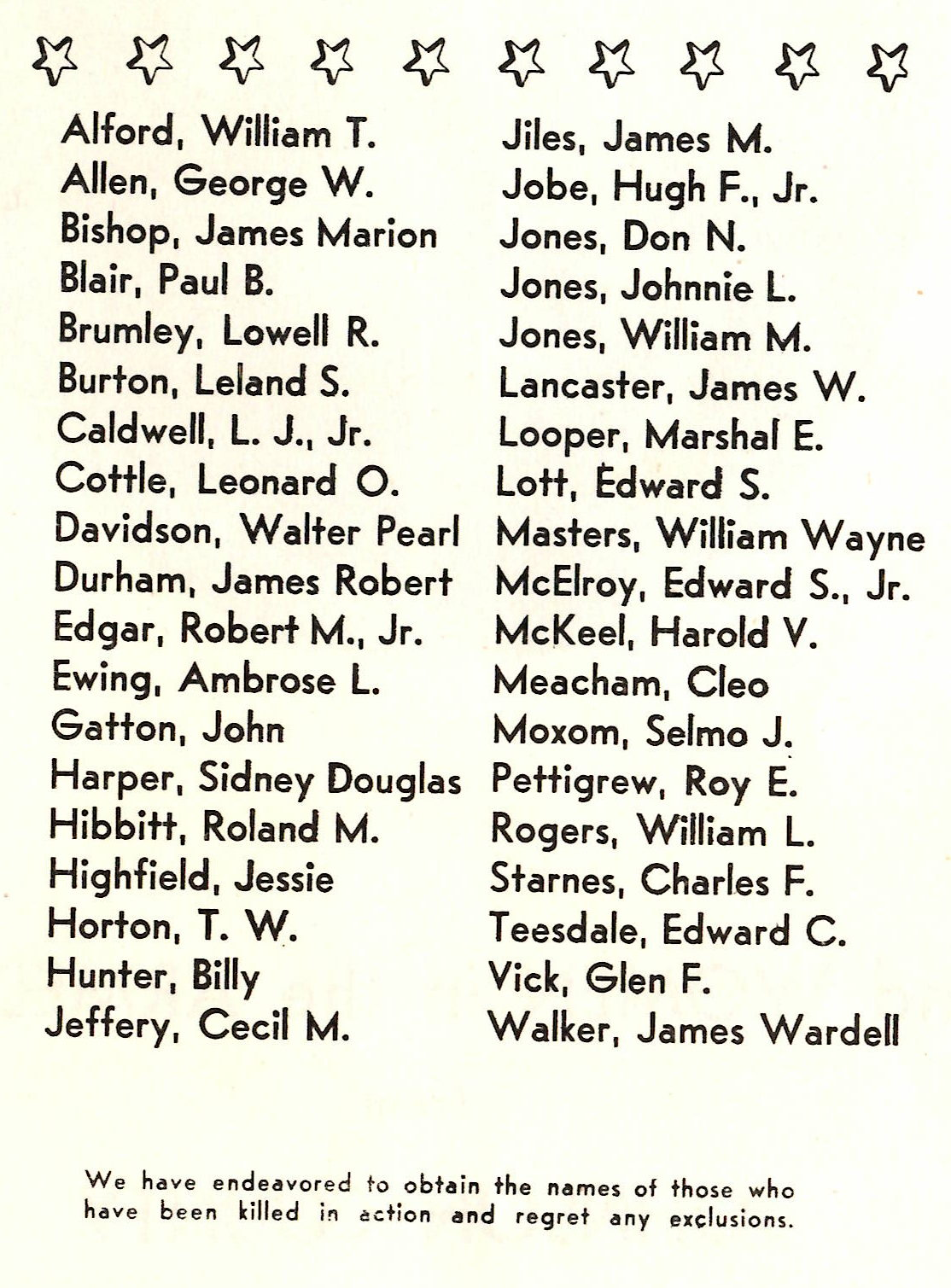 Men and women in the Armed Forces fromJohnson County Texas WW2 WWII World War Two 2 II 11 KIA Killed in Action
